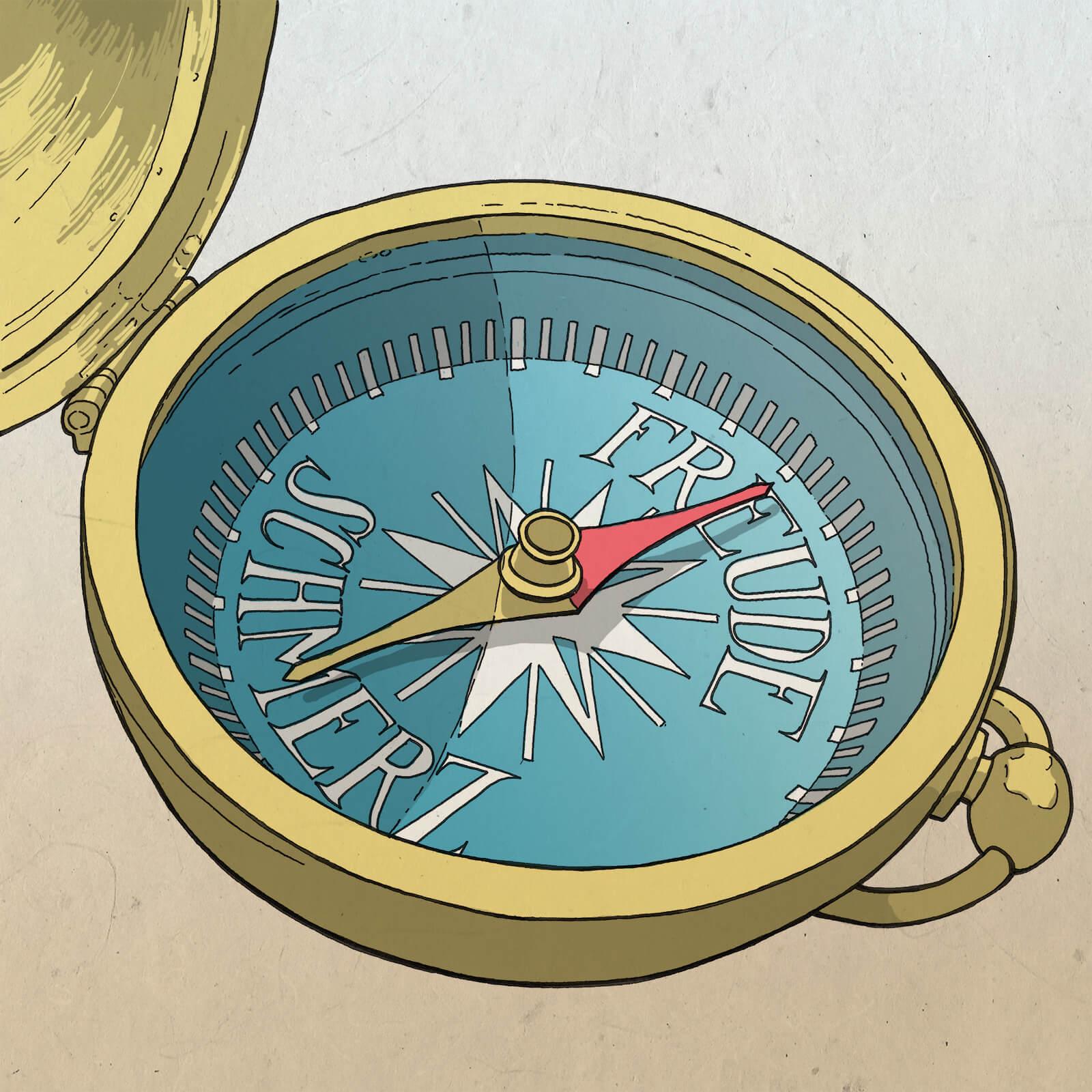 Dein innerer Kompass